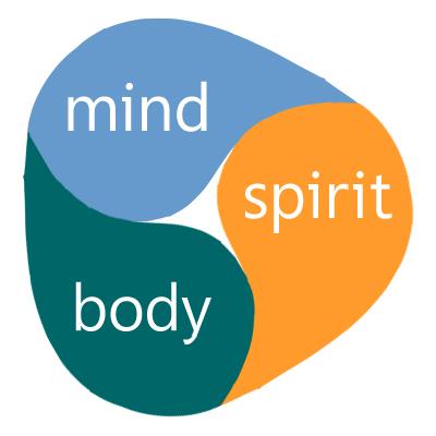 Mind Body Spirit Logo